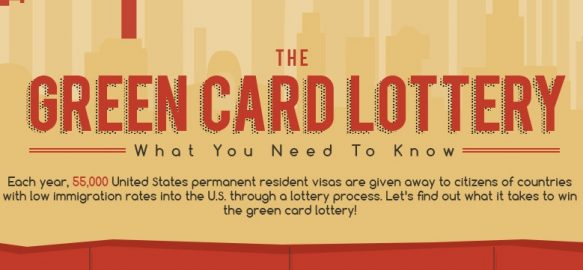 Green-card-Lottery