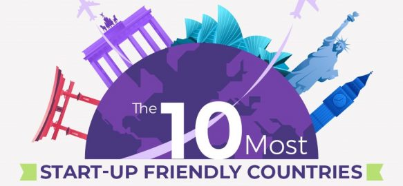 The 10 Most Start-Up Friendly Countries In The World-Featured Image